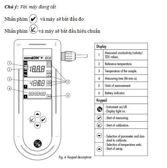 Độ dẫn điện