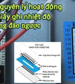 ứng dụng giấy dán nhiệt độ